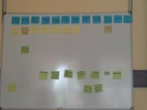 Projektowanie pierwsze stadia