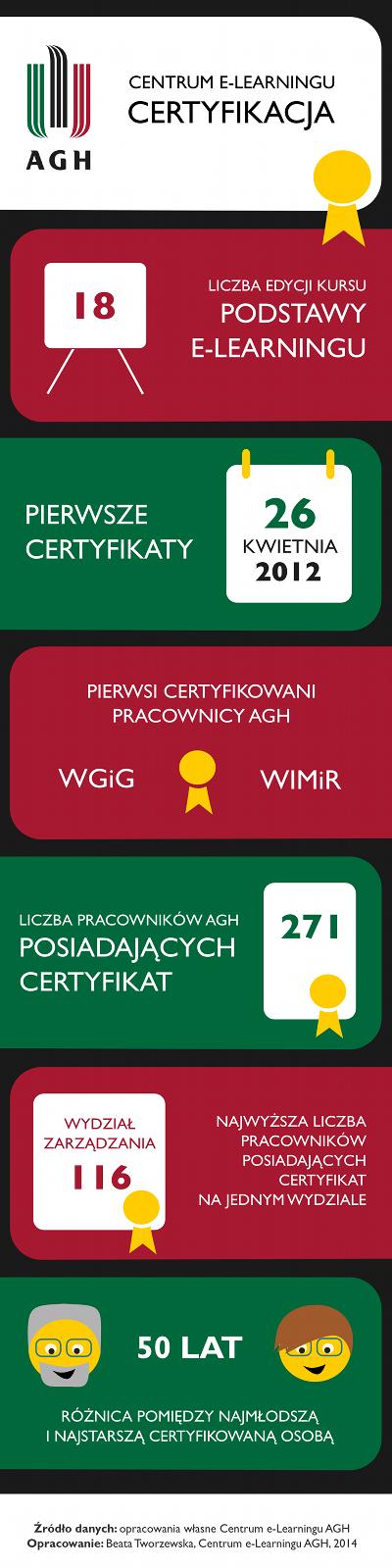 final_infografika_0001_400